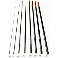 "Parts for Telescopic "" SPECIALIST PRO "" Rod - 2590-001X - AZZI Tackle"